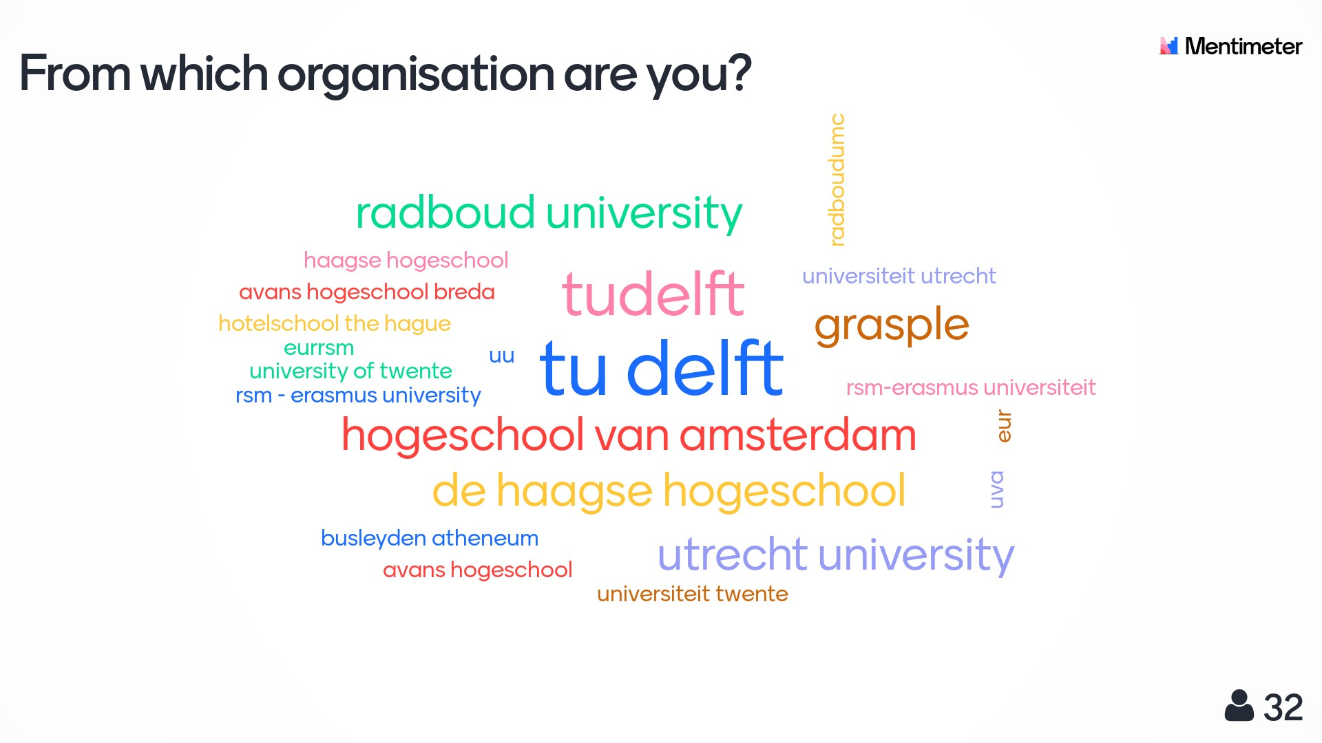 Grasple Teacher Day - From which organisation are you??